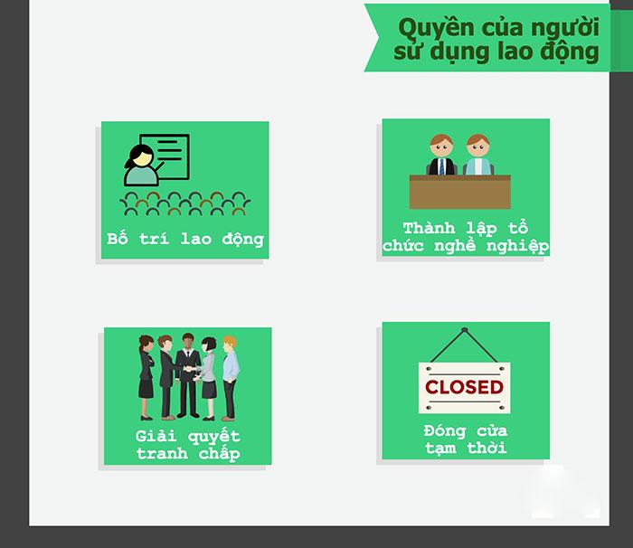 Người sử dụng lao động cần xử lý tranh chấp trong khuôn khổ pháp luật