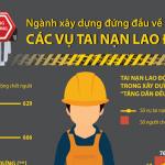 Tai nạn lao động trong xây dựng
